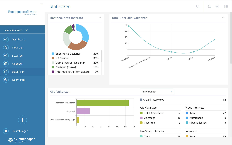 Marseco Solutions cvmanager - Statistiken